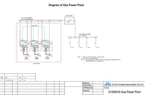 news projects 9 215 350kva cummins gas engine generators to