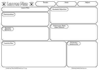 backwards planning lesson plan template backward design planning lesson plan template by things