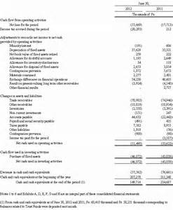 uca cash flow template definition of uca cash flow