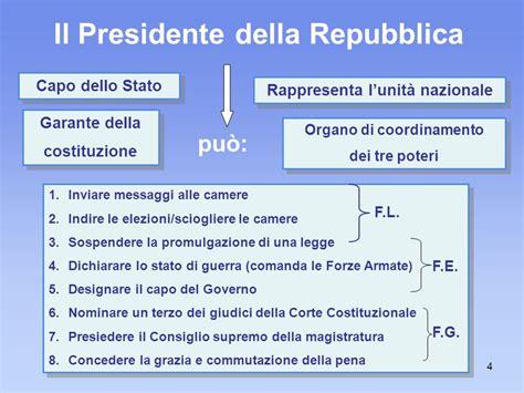 consiglio supremo della magistratura gli organi costituzionali della repubblica italiana ppt