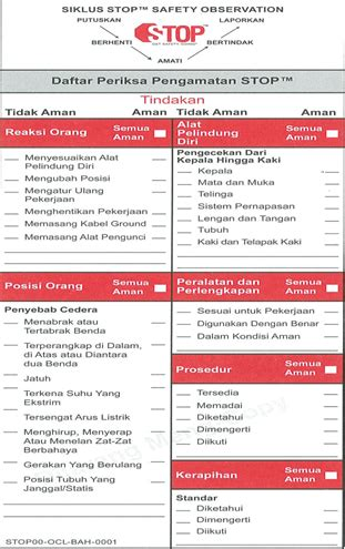 safety observation card template penerapan k3 di kangean energy indonesia ltd muhamad