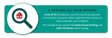 buying a house directly from owner 5 keys to buying a home directly from a for sale by owner seller infographic