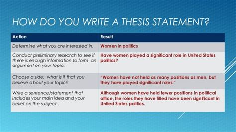 how do you write a thesis paper thesis statement