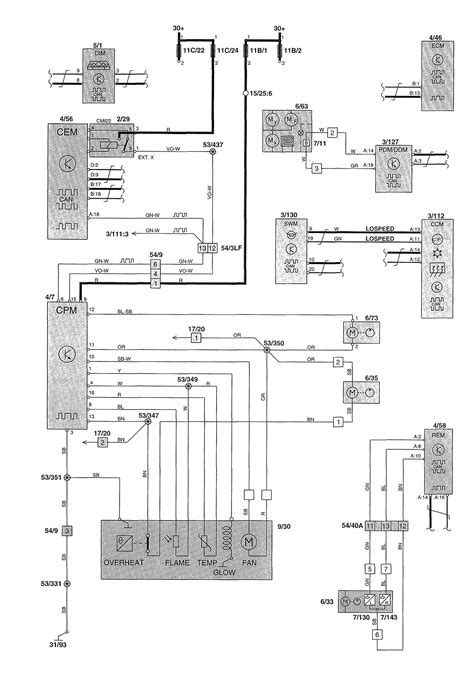 volvo v70 wiring diagram with electrical d5 wenkm