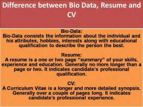 Difference Between Curriculum Vitae And Resume search parineeti a thought transformation