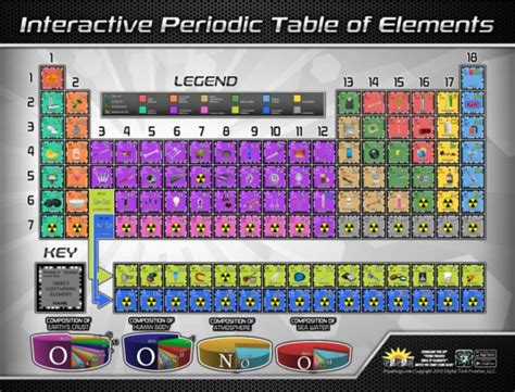 periodic table detailed periodic table interactive wall chart world products