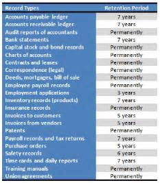 Records Management Policy Template by Record Retention And Policy
