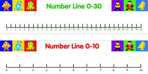 printable display number line to 100 number lines 0 10 and 0 30