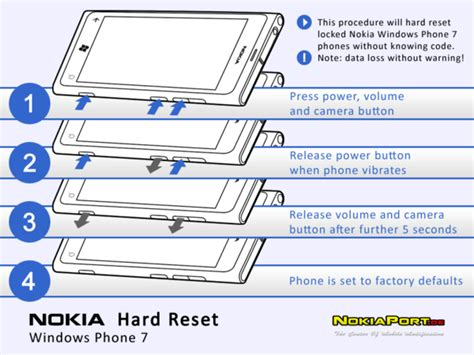 hard reset nokia lumia 800 how to hard reset nokia wps three finger restart my