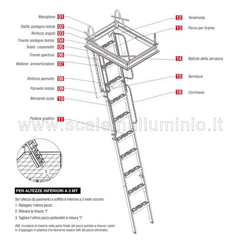 scale x soffitte scale retrattili per soffitte e sottotetti rigida 50 x 90