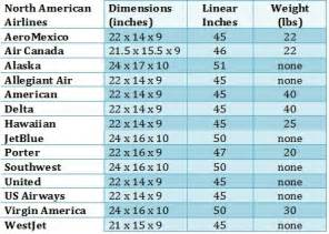 airline carry on baggage size