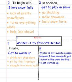 Four Square Writing Method Template by Four Square Writing Method On Four Square