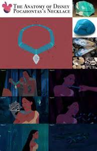 Southwestern Designs the anatomy of disney pocahontas s necklace by