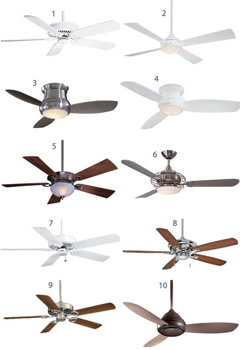choosing a ceiling fan how to choose a paddle fan reviews ratings prices