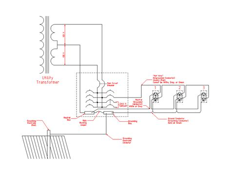 grounding diagram grounding and neutral in power wiring