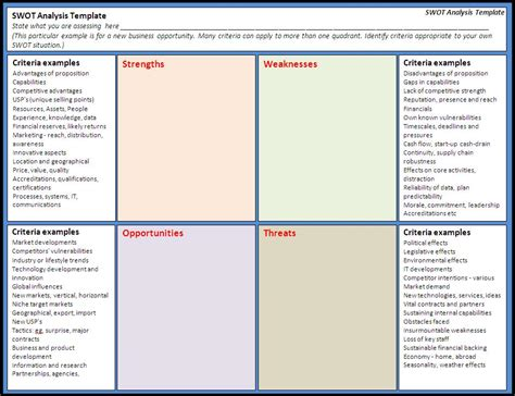 swot analysis template template calendars