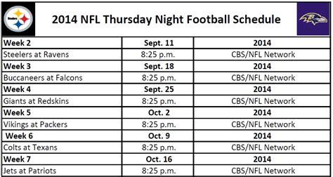 printable nfl sunday night football schedule 2014 nfl thursday night football schedule