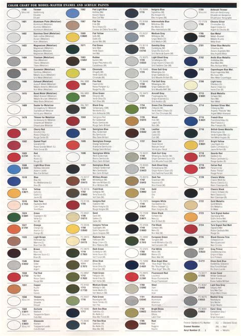 model master acryl color chart images