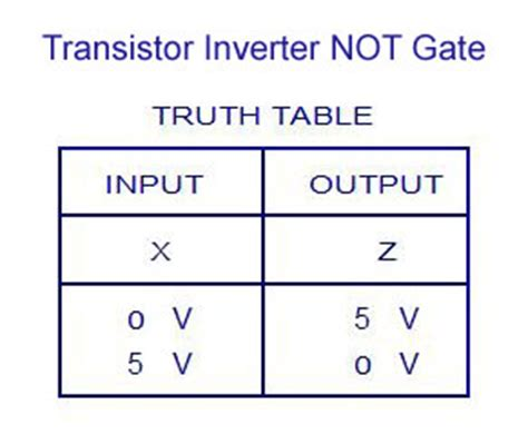 transistor not gate inverter digital electronics logic gates basics tutorial circuit symbols tables