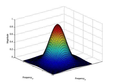 high pass filter gaussian cs 143 project