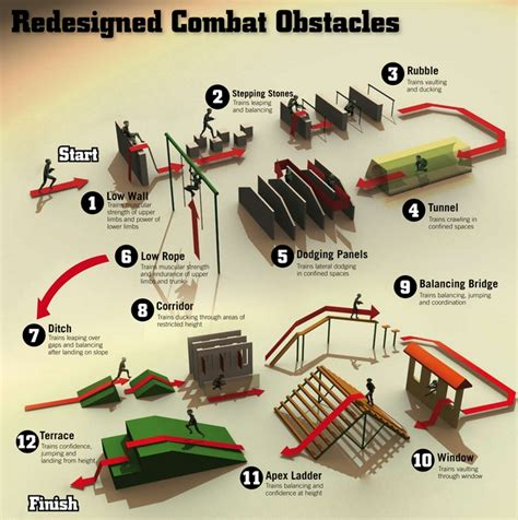 backyard obstacle course for adults backyard obstacle course for adults outdoor furniture design and ideas