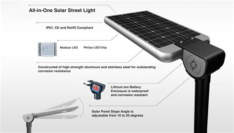 Solar Lighting Cost Solar Light Monrovia Solar Power Better Home Energy