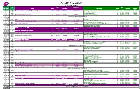 Calendario Wta Calendario Tennis 2015 Tutti I Tornei Di Tennis 2015