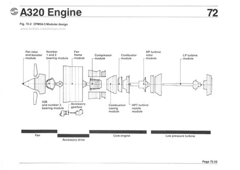 a320 frame diagram wiring diagrams wiring diagram