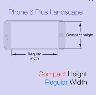 ios why compact width and compact height in iphone 4 5 6 in landscape orientation stack overflow