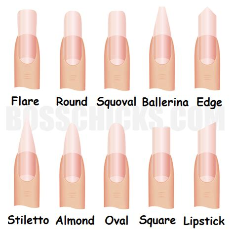 most popular nail length and shape nail shapes luxe day spa ta
