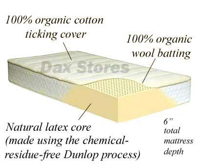 Mattress Without Chemicals by 1000 Images About Organic Crib Mattresses On