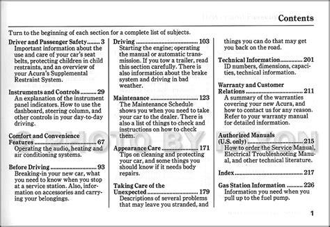 free online auto service manuals 1994 acura integra electronic throttle control 1994 acura integra 4 door owners manual original