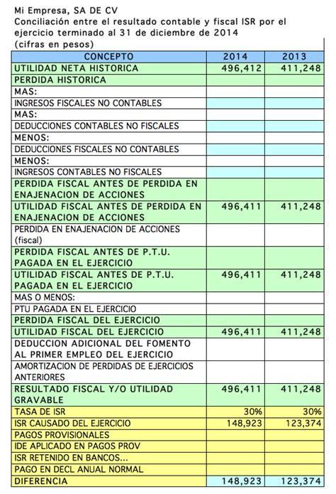tabla quincenal isr 2015 tabla de isr quincenal 2016 mexico c 243 mo presentar mi