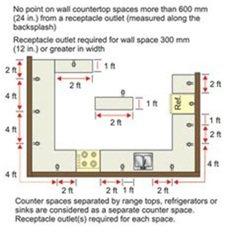 Kitchen Inspection Requirements Traction Elevator Design Factors Of Elevator Power Used