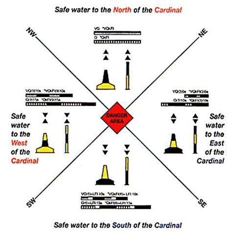 boat navigation lights south australia sa gov au buoys beacons and marks