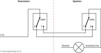 wiring a light switch diagram in uk images
