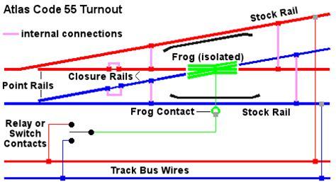 atlas turn out wiring diagram turn free printable