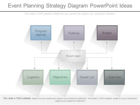 event planning powerpoint template a event planning strategy diagram powerpoint ideas