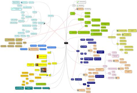 open source process mapping popular 163 list free mapping software