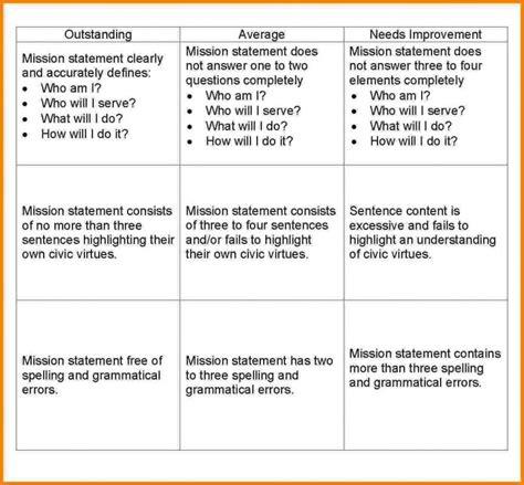 requirements traceability matrix template shatterlioninfo