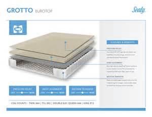 sealy classic eurotop mattress national mattress
