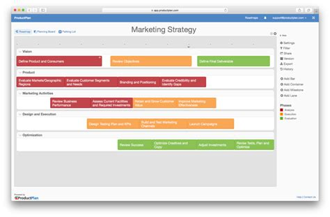 4 Exle Business Roadmaps Marketing Caign Strategy Template
