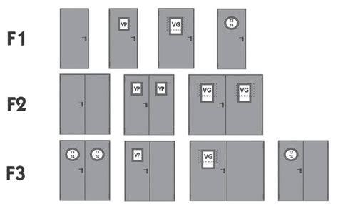 larghezza porta tipologie e dimensioni porte tagliafuoco metalliche
