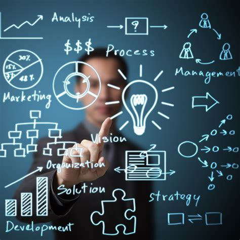 Top Mba Programs For Technology Consulting by Singularity Knows Collaboration Innovation Strategic