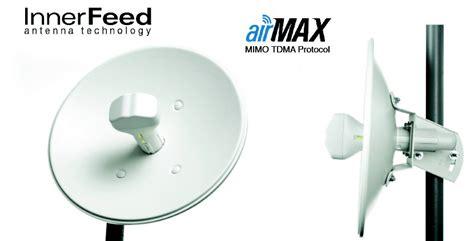 Antena Nanobridge Interprojektwiki Ubnt Nanobridge M5 25 Eng