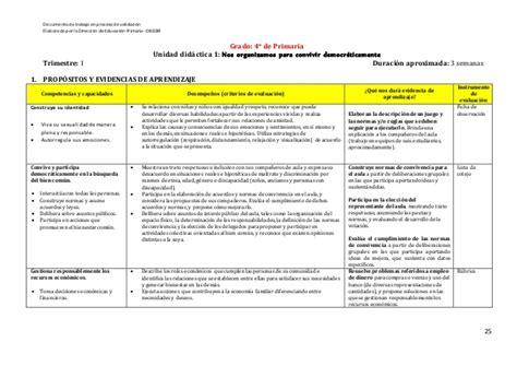 Ejemplos Unidades Didacticas Primaria | ejemplos de unidades did 225 cticas minedu word