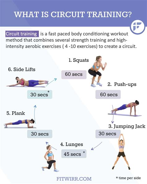 circuit training circuit training workouts the beginner s guide to circuit training workouts