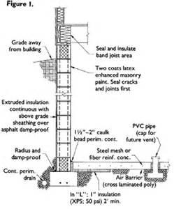 safe radon levels in basement radon safe basement construction entire tek
