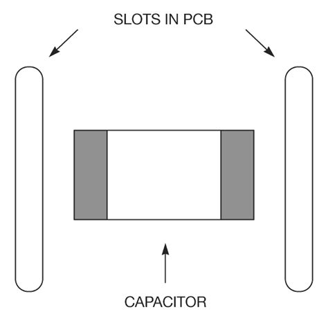 capacitor acoustic noise reduce acoustic noise from capacitors