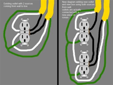 new outlet wiring diagram new free engine image for user